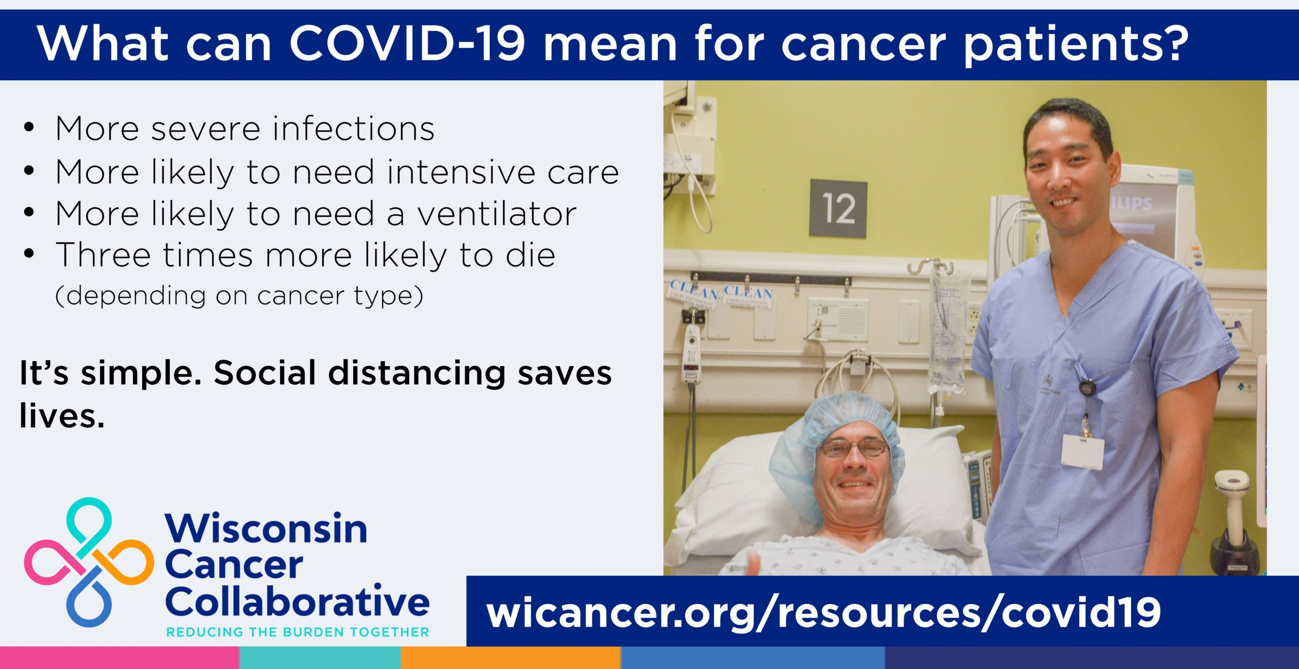 What can COVID mean for cancer patients