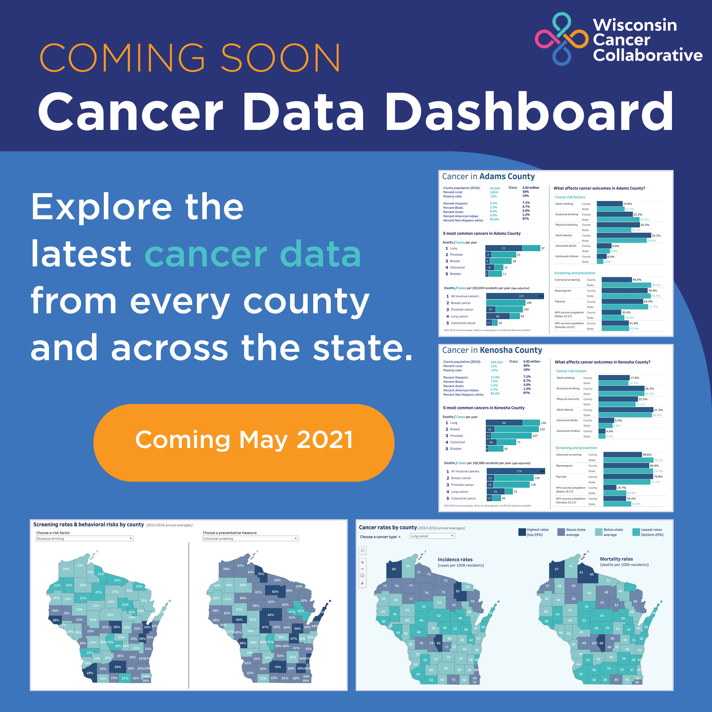Cancer-Data-Dashboard-COMING-SOON.jpg